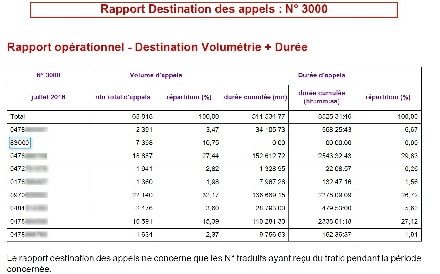 0800 - NS-Rapports1